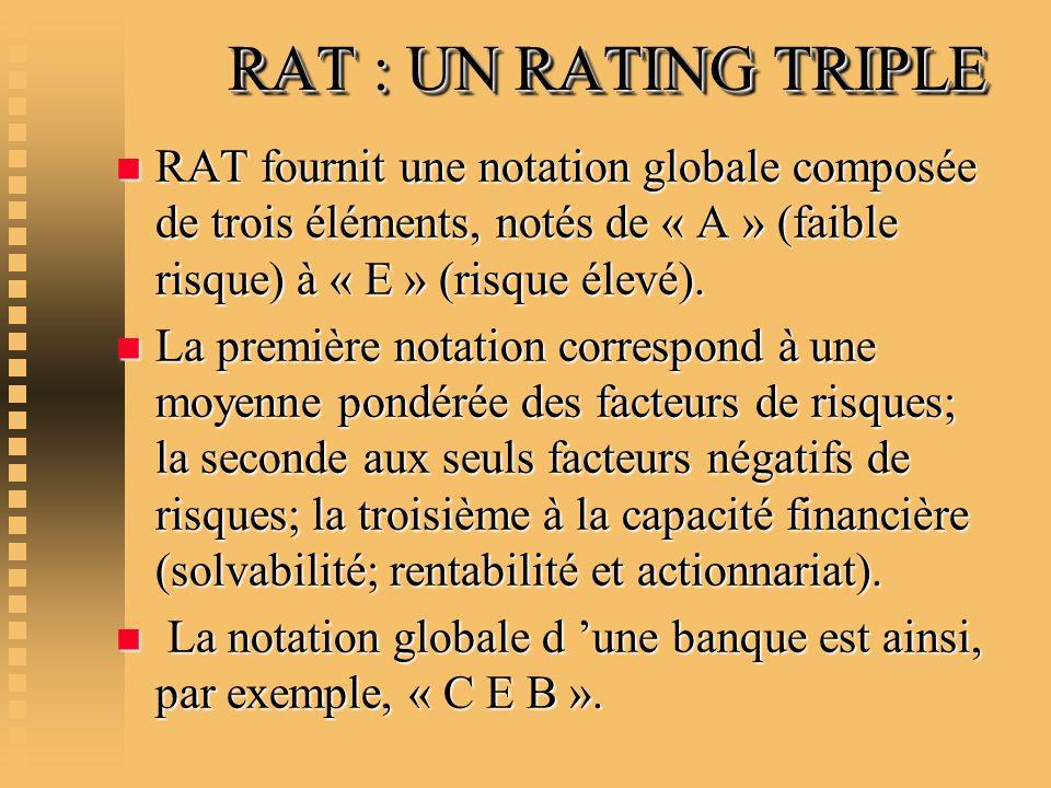 RAT : UN RATING TRIPLE RAT : UN RATING TRIPLE n RAT fournit une notation globale composée de trois éléments, notés de « A » (faible risque) à « E » (r