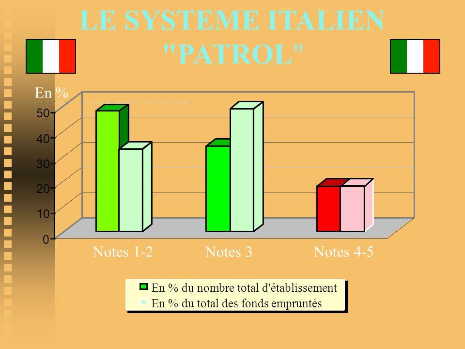 LE SYSTEME ITALIEN