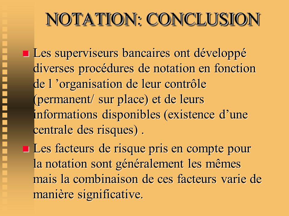 NOTATION: CONCLUSION n Les superviseurs bancaires ont développé diverses procédures de notation en fonction de l organisation de leur contrôle (perman