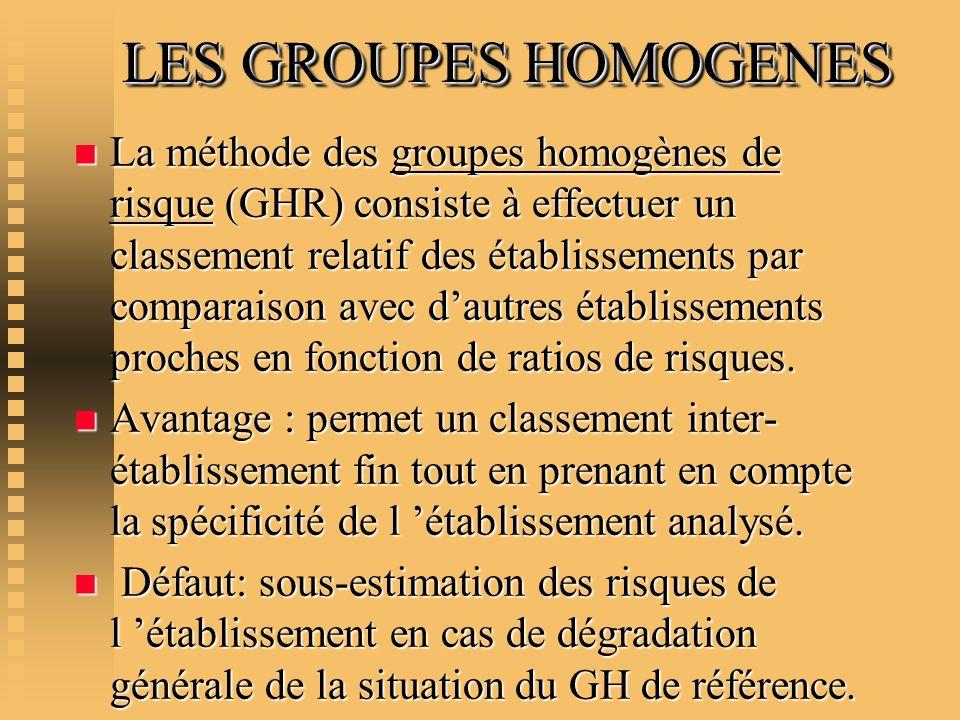 LES GROUPES HOMOGENES n La méthode des groupes homogènes de risque (GHR) consiste à effectuer un classement relatif des établissements par comparaison