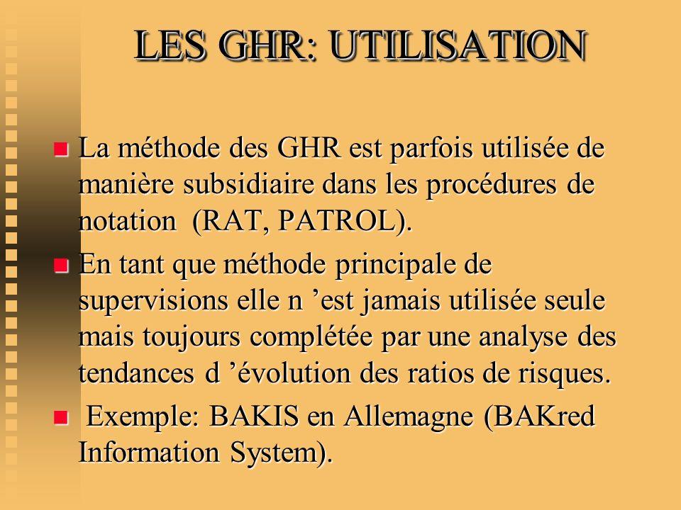 LES GHR: UTILISATION n La méthode des GHR est parfois utilisée de manière subsidiaire dans les procédures de notation (RAT, PATROL). n En tant que mét
