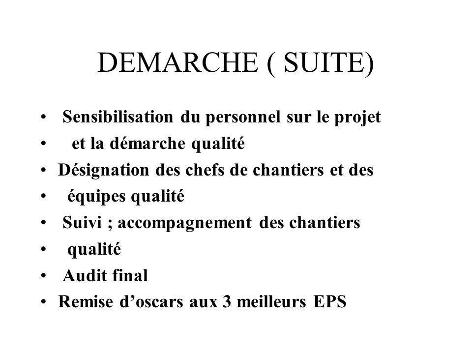 DEMARCHE ( SUITE) Sensibilisation du personnel sur le projet et la démarche qualité Désignation des chefs de chantiers et des équipes qualité Suivi ;