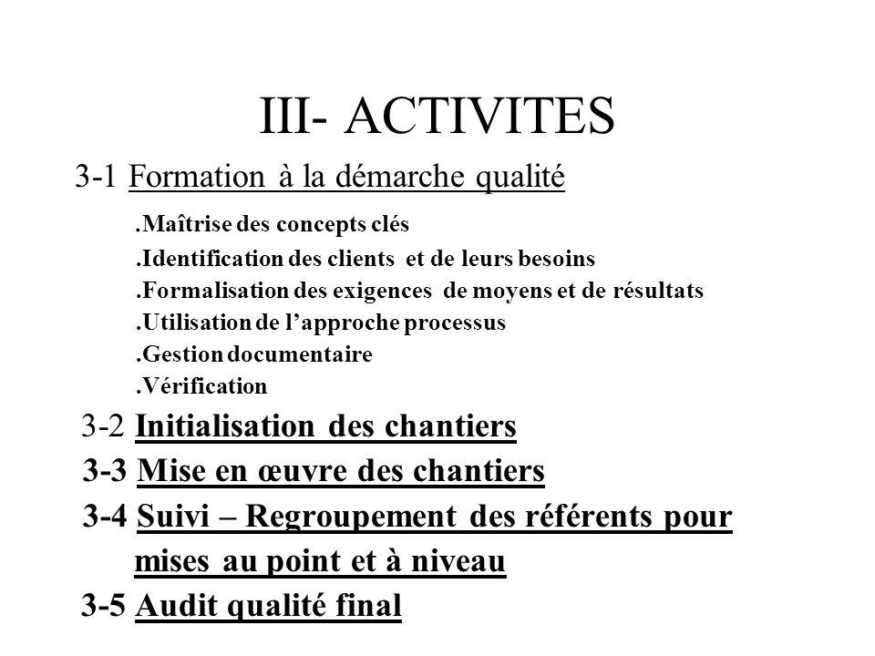 III- ACTIVITES 3-1 Formation à la démarche qualité. Maîtrise des concepts clés.Identification des clients et de leurs besoins.Formalisation des exigen