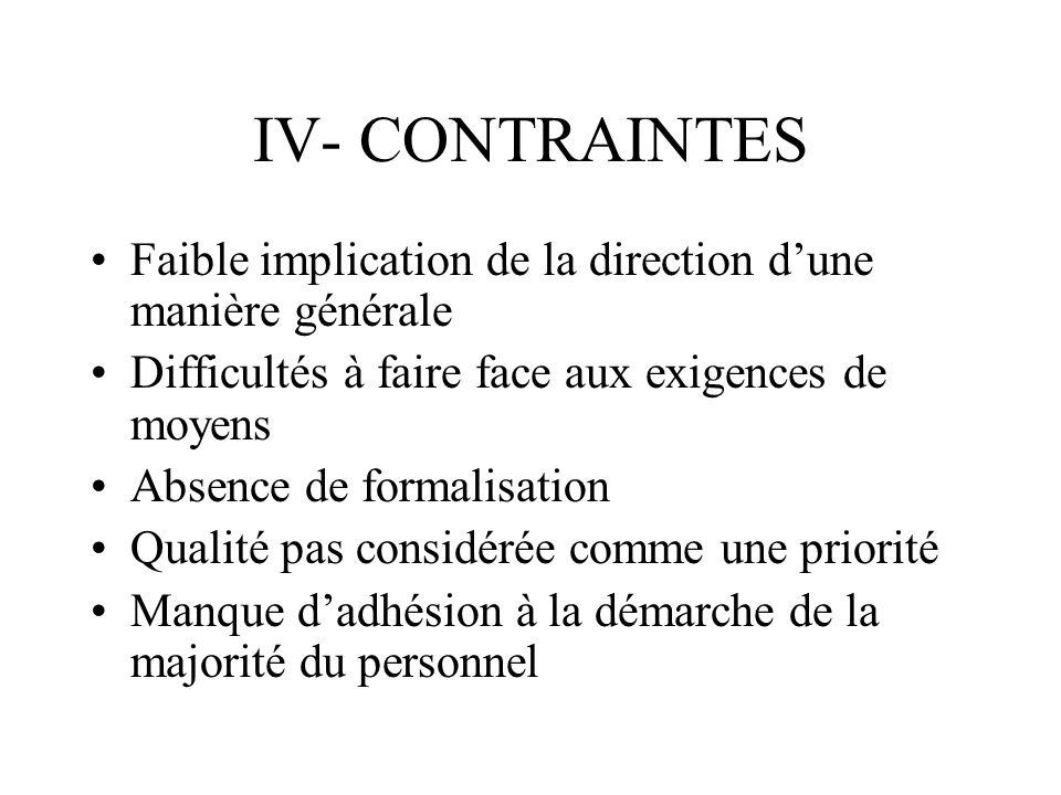 IV- CONTRAINTES Faible implication de la direction dune manière générale Difficultés à faire face aux exigences de moyens Absence de formalisation Qua