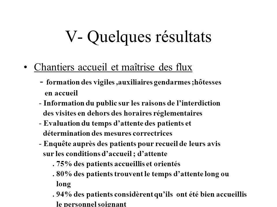 V- Quelques résultats Chantiers accueil et maîtrise des flux - formation des vigiles,auxiliaires gendarmes ;hôtesses en accueil - Information du publi
