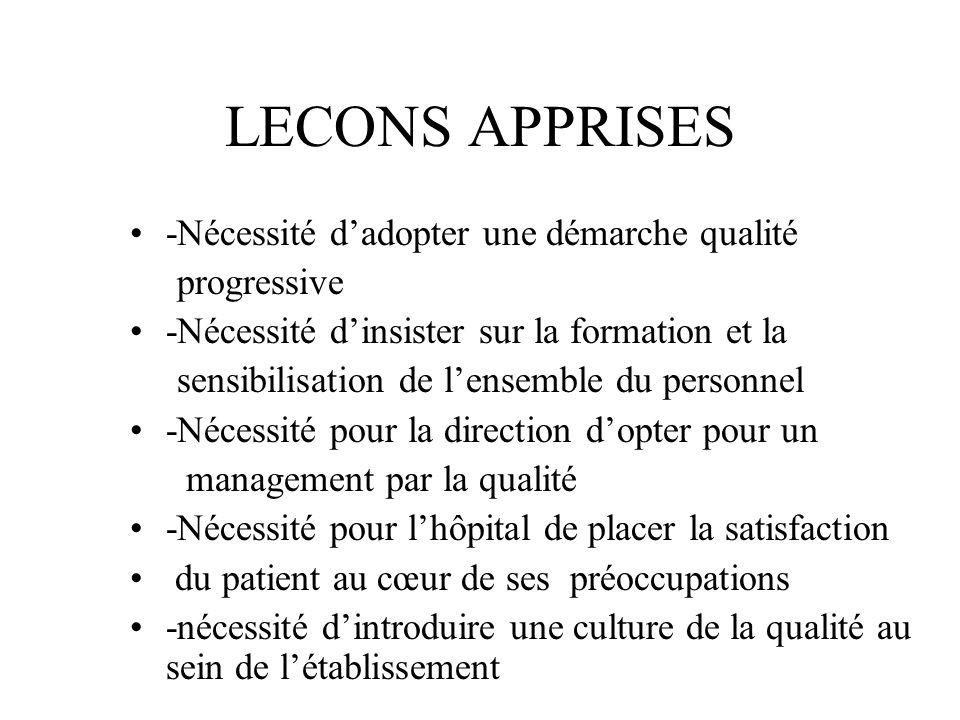 LECONS APPRISES -Nécessité dadopter une démarche qualité progressive -Nécessité dinsister sur la formation et la sensibilisation de lensemble du perso