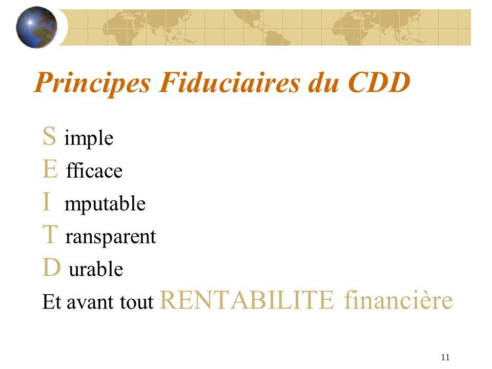 11 Principes Fiduciaires du CDD S imple E fficace I mputable T ransparent D urable Et avant tout RENTABILITE financière