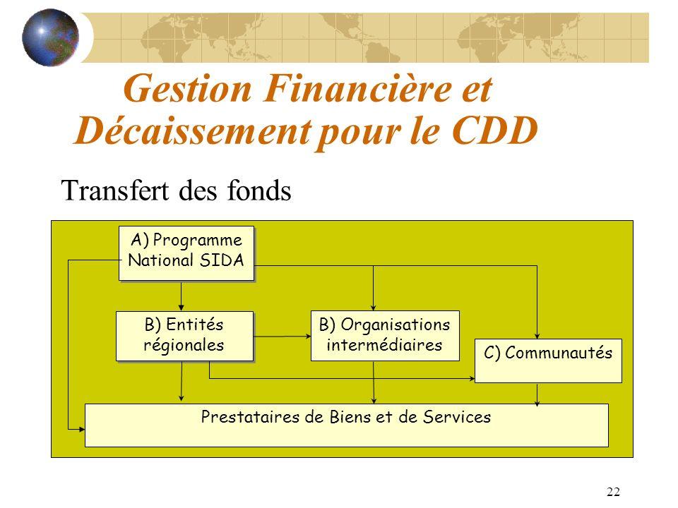 22 Gestion Financière et Décaissement pour le CDD Transfert des fonds A) Programme National SIDA B) Entités régionales B) Entités régionales B) Organi