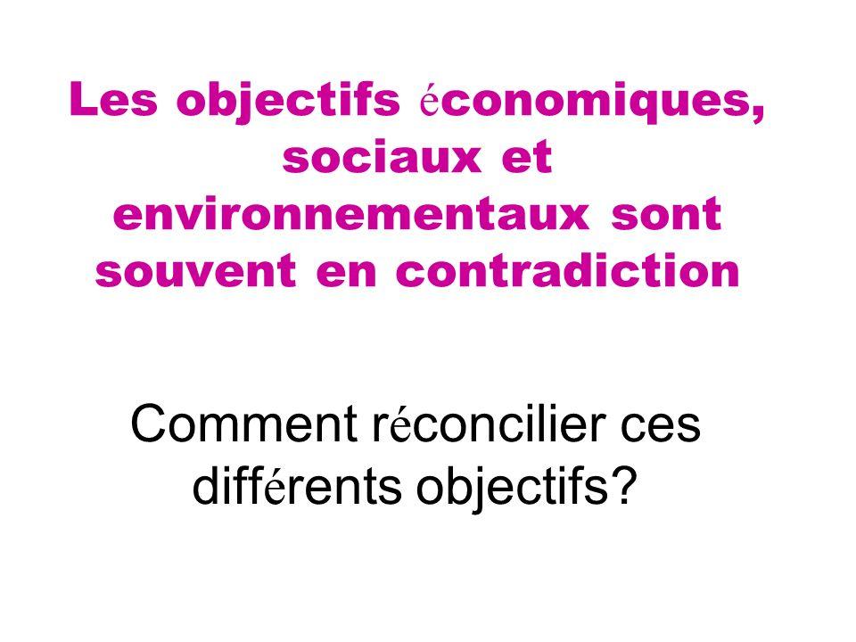 Les objectifs é conomiques, sociaux et environnementaux sont souvent en contradiction Comment r é concilier ces diff é rents objectifs?