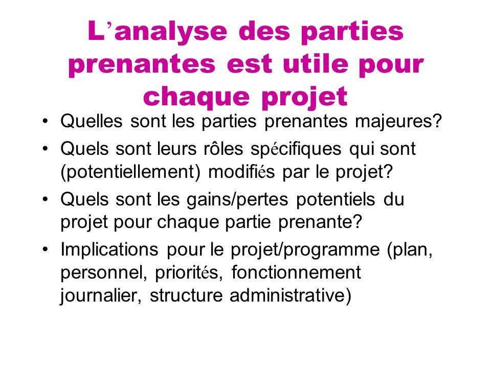 L analyse des parties prenantes est utile pour chaque projet Quelles sont les parties prenantes majeures? Quels sont leurs rôles sp é cifiques qui son