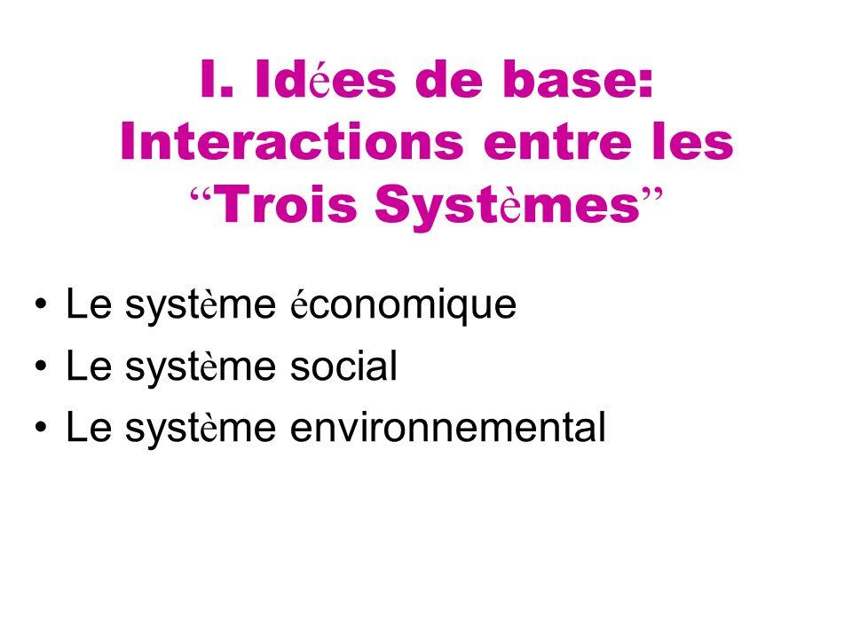 I. Id é es de base: Interactions entre les Trois Syst è mes Le syst è me é conomique Le syst è me social Le syst è me environnemental