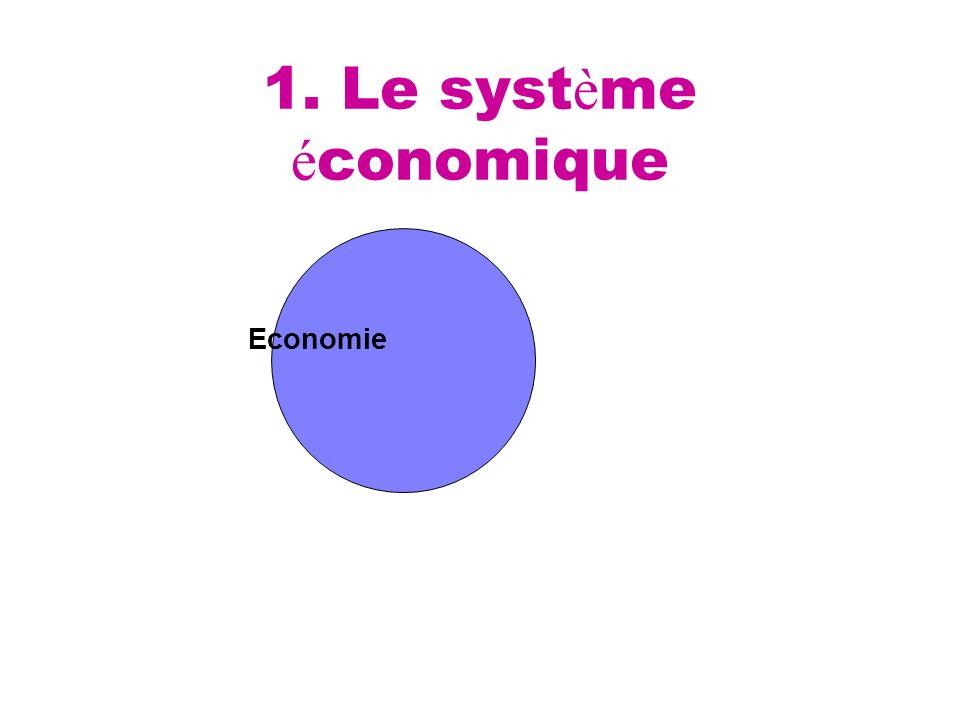 1. Le syst è me é conomique Economie