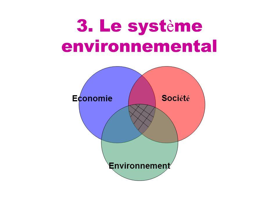 3. Le syst è me environnemental EconomieSoci é t é Environnement