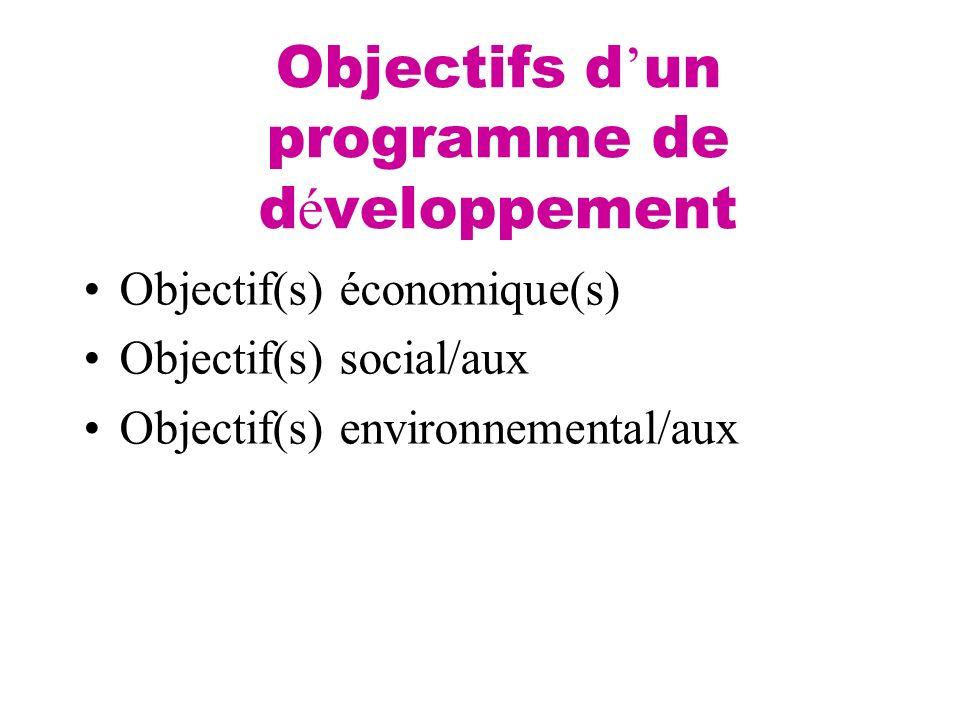 Objectifs d un programme de d é veloppement Objectif(s) économique(s) Objectif(s) social/aux Objectif(s) environnemental/aux