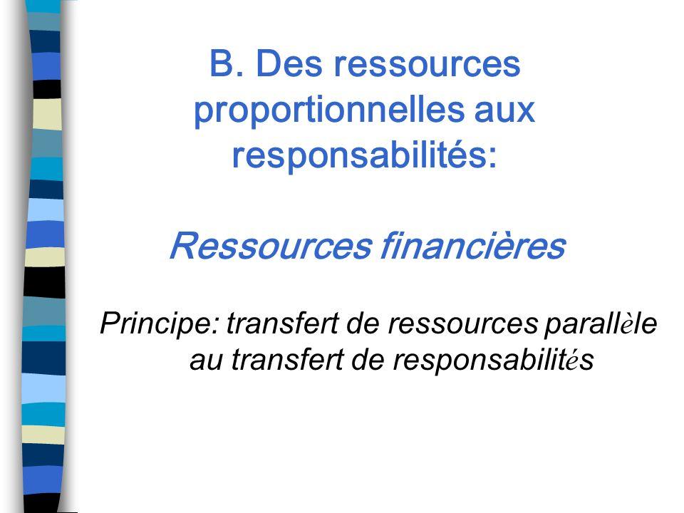 B. Des ressources proportionnelles aux responsabilités: Ressources financières Principe: transfert de ressources parall è le au transfert de responsab