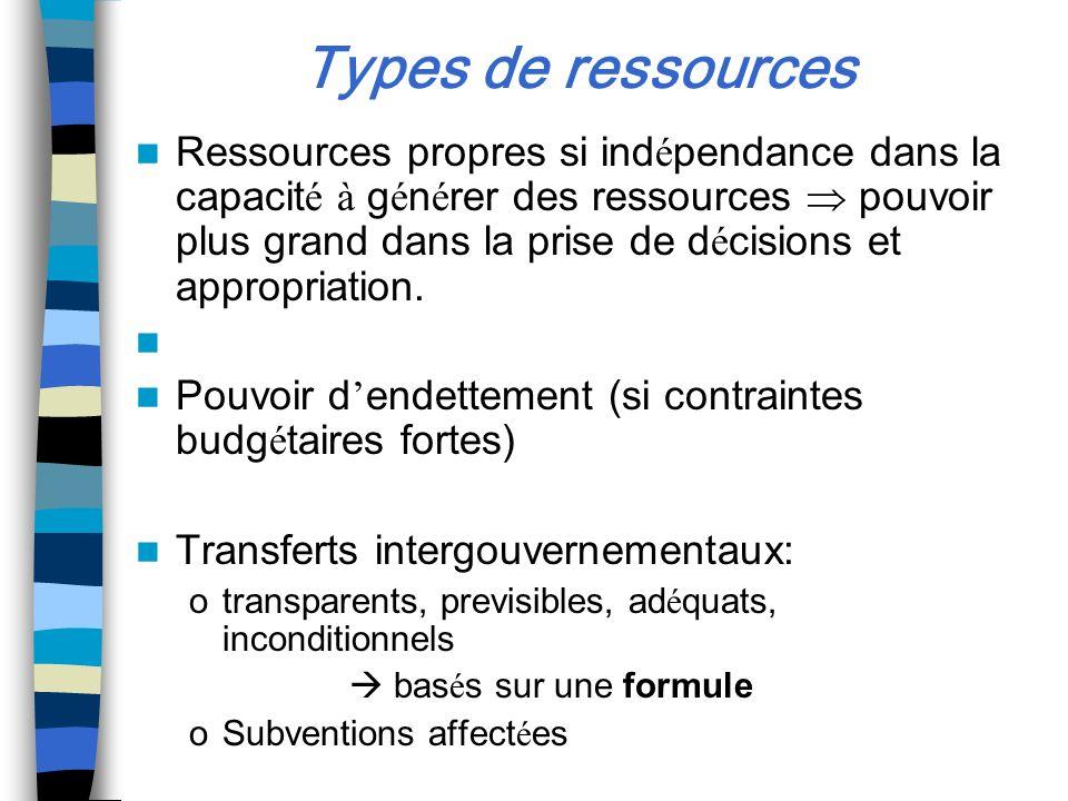 Types de ressources Ressources propres si ind é pendance dans la capacit é à g é n é rer des ressources pouvoir plus grand dans la prise de d é cision