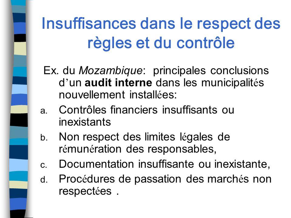 Insuffisances dans le respect des règles et du contrôle Ex. du Mozambique: principales conclusions d un audit interne dans les municipalit é s nouvell