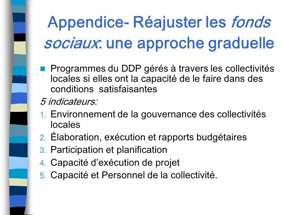 Appendice- Réajuster les fonds sociaux: une approche graduelle Programmes du DDP gérés à travers les collectivités locales si elles ont la capacité de