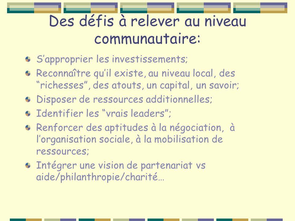 Des défis à relever au niveau communautaire: Sapproprier les investissements; Reconnaître quil existe, au niveau local, des richesses, des atouts, un capital, un savoir; Disposer de ressources additionnelles; Identifier les vrais leaders; Renforcer des aptitudes à la négociation, à lorganisation sociale, à la mobilisation de ressources; Intégrer une vision de partenariat vs aide/philanthropie/charité…