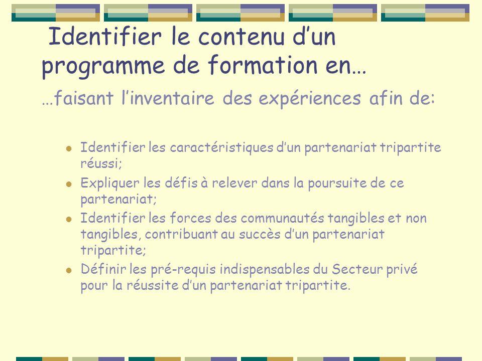 Identifier le contenu dun programme de formation en… …faisant linventaire des expériences afin de: Identifier les caractéristiques dun partenariat tri