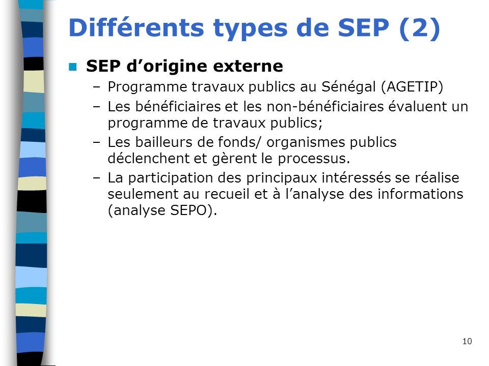 10 Différents types de SEP (2) SEP dorigine externe –Programme travaux publics au Sénégal (AGETIP) –Les bénéficiaires et les non-bénéficiaires évaluen