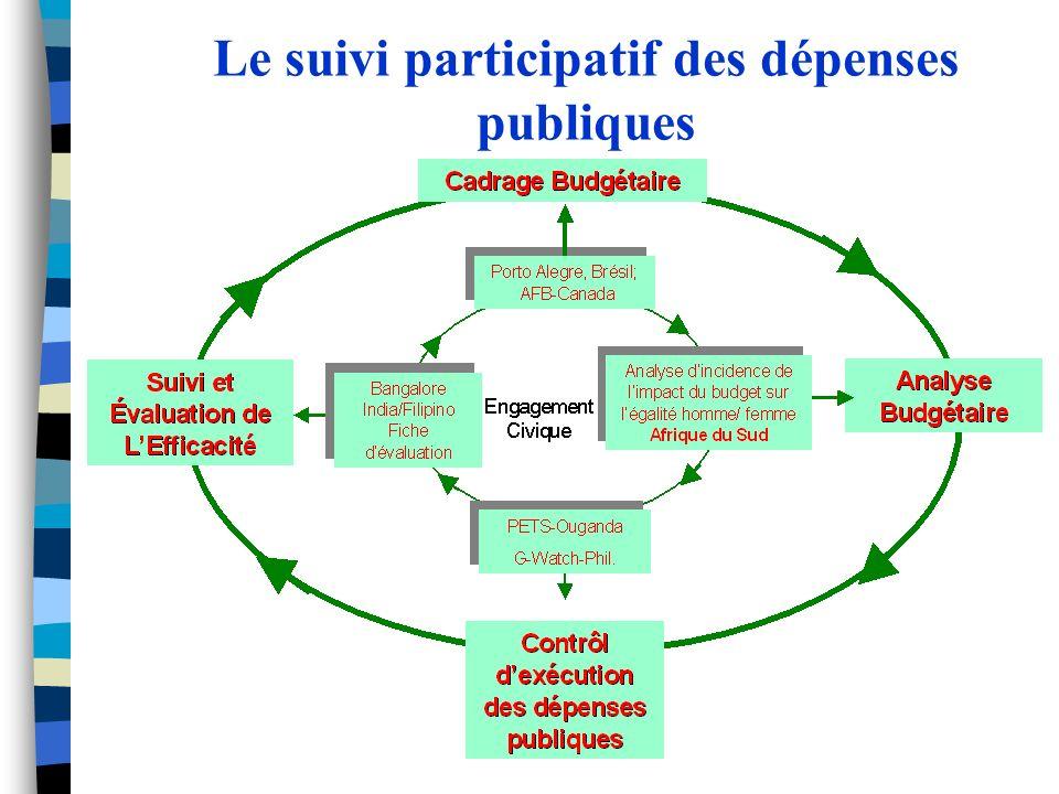 14 Le suivi participatif des dépenses publiques