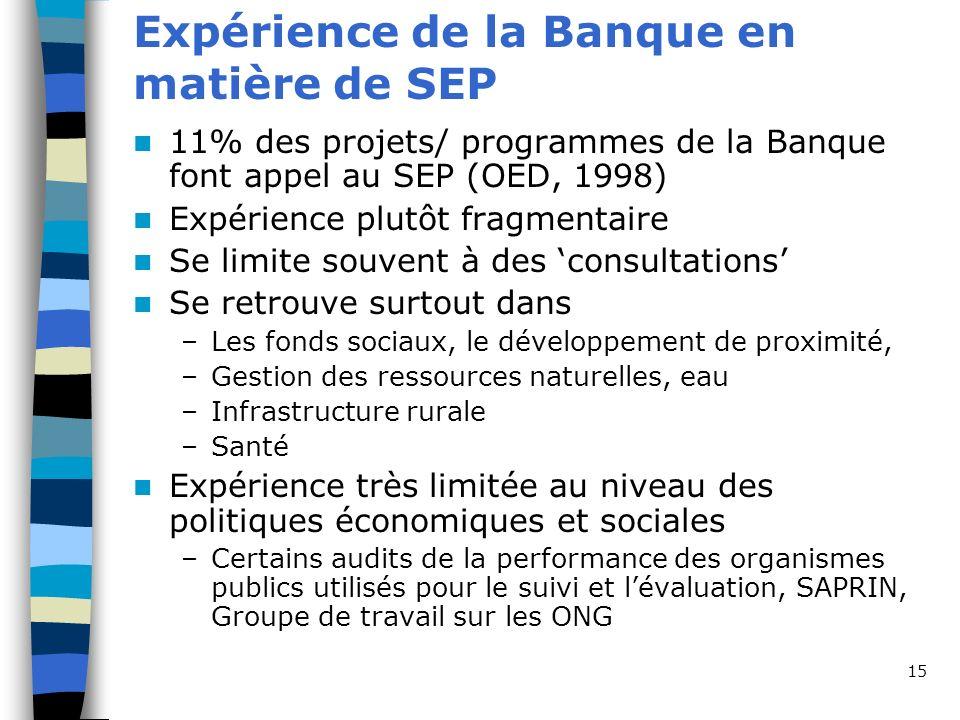 15 Expérience de la Banque en matière de SEP 11% des projets/ programmes de la Banque font appel au SEP (OED, 1998) Expérience plutôt fragmentaire Se