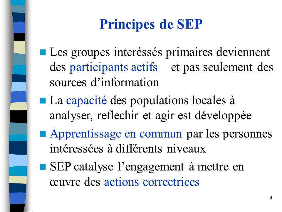 4 Principes de SEP Les groupes interéssés primaires deviennent des participants actifs – et pas seulement des sources dinformation La capacité des pop