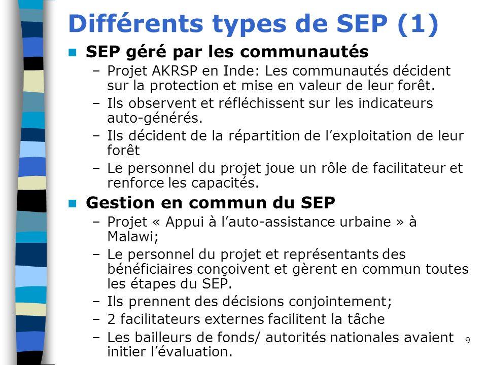 9 Différents types de SEP (1) SEP géré par les communautés –Projet AKRSP en Inde: Les communautés décident sur la protection et mise en valeur de leur