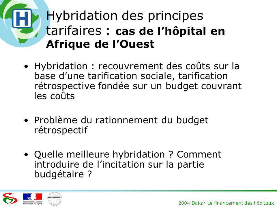 2004 Dakar Le financement des hôpitaux Hybridation des principes tarifaires : cas de lhôpital en Afrique de lOuest Hybridation : recouvrement des coût