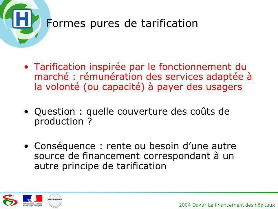 2004 Dakar Le financement des hôpitaux Formes pures de tarification Tarification inspirée par le fonctionnement du marché : rémunération des services