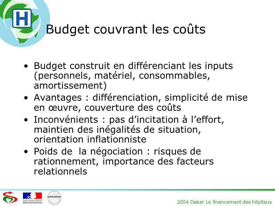 2004 Dakar Le financement des hôpitaux Budget couvrant les coûts Budget construit en différenciant les inputs (personnels, matériel, consommables, amo