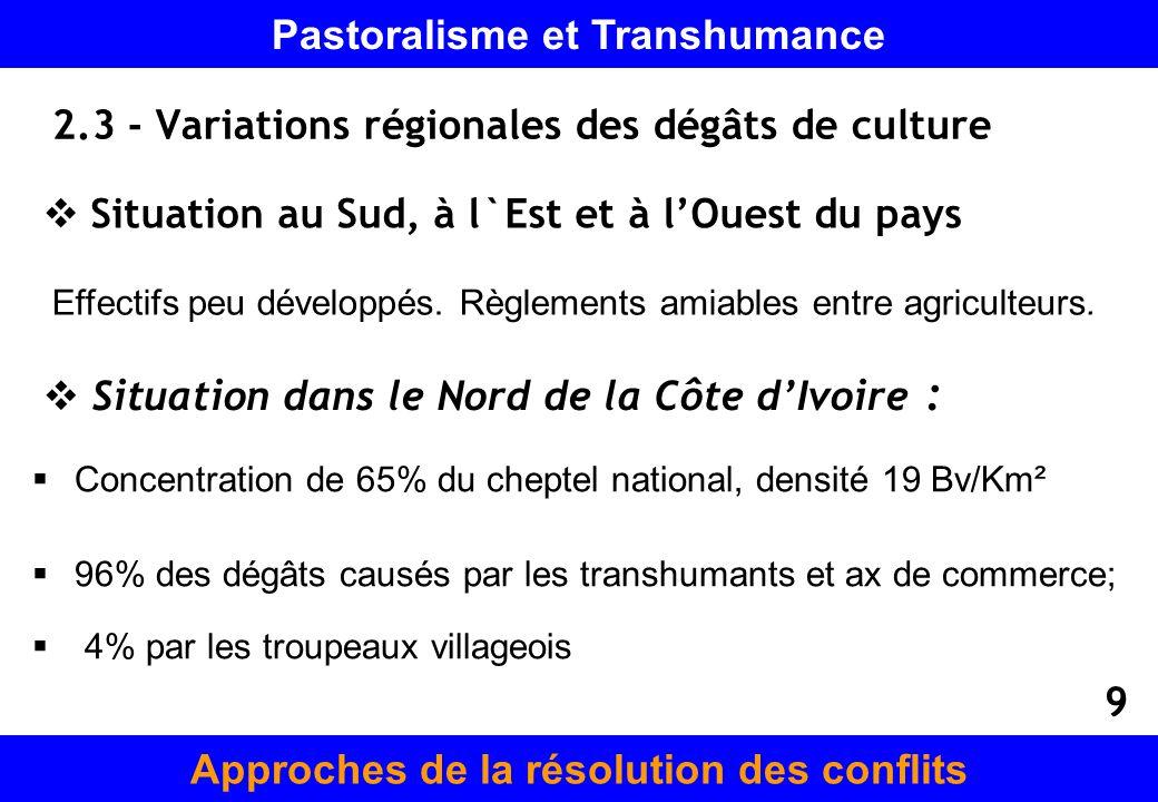 2.3 - Variations régionales des dégâts de culture Situation au Sud, à l`Est et à lOuest du pays Situation dans le Nord de la Côte dIvoire : Effectifs