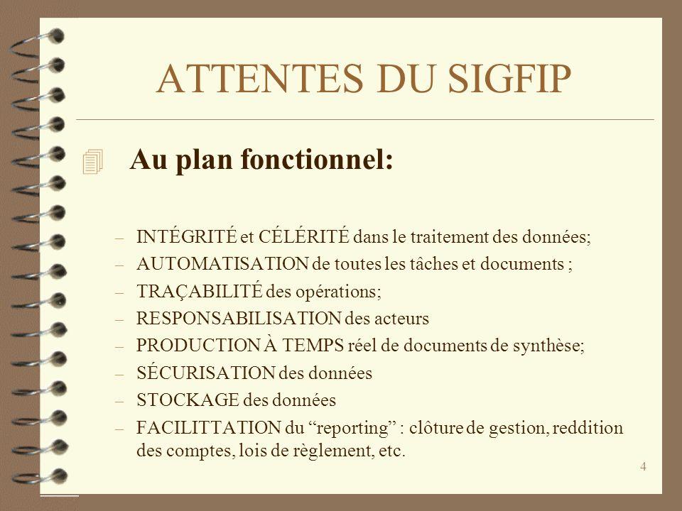 3 INTRODUCTION 4 Le SIGFIP support ou outil daccompagnement: – Diagnostic de la situation ; – Choix budgétaires ou réformes – Une règlementation clair