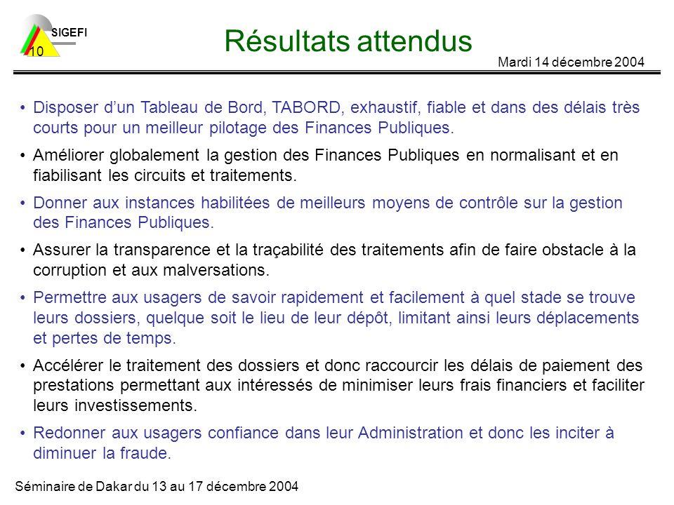 SIGEFI Mardi 14 décembre 2004 Séminaire de Dakar du 13 au 17 décembre 2004 10 Résultats attendus Disposer dun Tableau de Bord, TABORD, exhaustif, fiable et dans des délais très courts pour un meilleur pilotage des Finances Publiques.