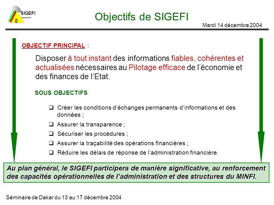 SIGEFI Mardi 14 décembre 2004 Séminaire de Dakar du 13 au 17 décembre 2004 8 Objectifs de SIGEFI Au plan général, le SIGEFI participera de manière significative, au renforcement des capacités opérationnelles de ladministration et des structures du MINFI.