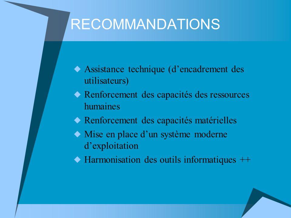 RECOMMANDATIONS Assistance technique (dencadrement des utilisateurs) Renforcement des capacités des ressources humaines Renforcement des capacités mat