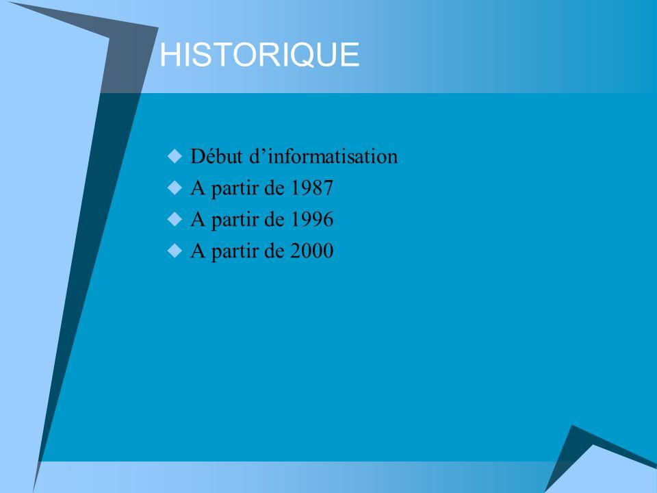 HISTORIQUE Début dinformatisation A partir de 1987 A partir de 1996 A partir de 2000