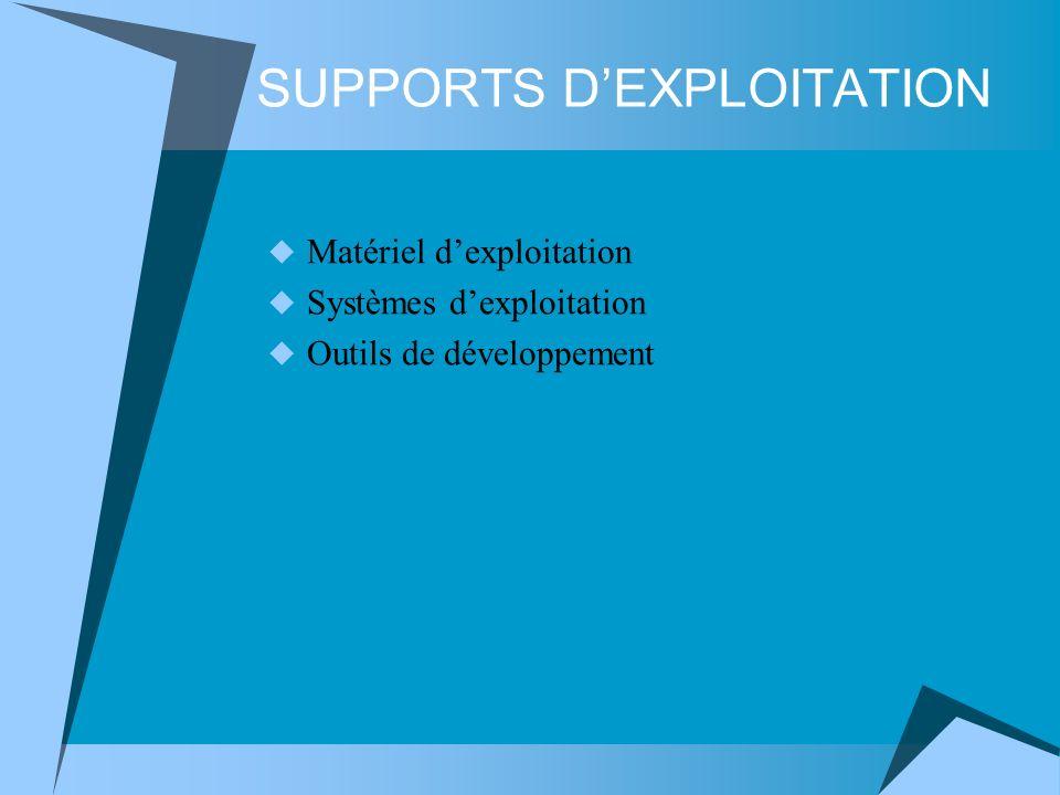 SUPPORTS DEXPLOITATION Matériel dexploitation Systèmes dexploitation Outils de développement