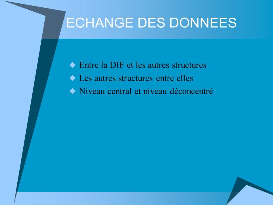 ECHANGE DES DONNEES Entre la DIF et les autres structures Les autres structures entre elles Niveau central et niveau déconcentré