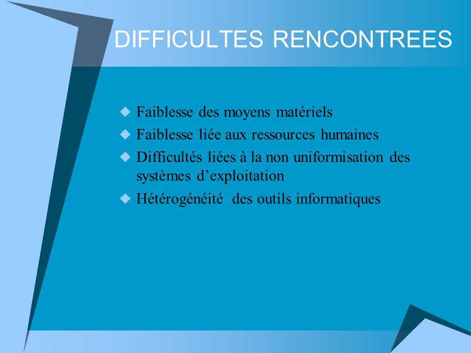 DIFFICULTES RENCONTREES Faiblesse des moyens matériels Faiblesse liée aux ressources humaines Difficultés liées à la non uniformisation des systèmes d