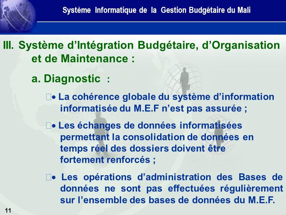11 Système Informatique de la Gestion Budgétaire du Mali III.
