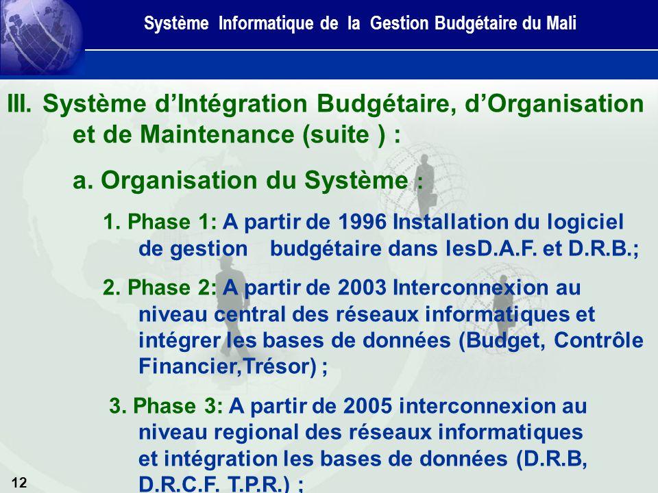 12 Système Informatique de la Gestion Budgétaire du Mali III.