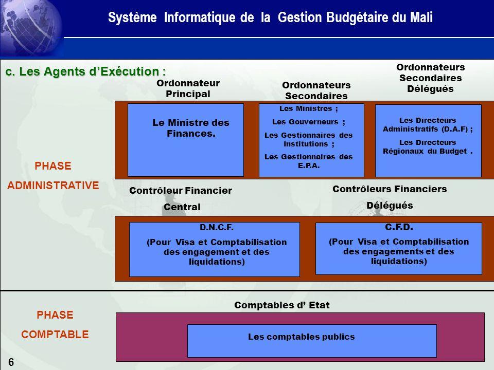 7 II.Système Informatique de Gestion Budgétaire : a.