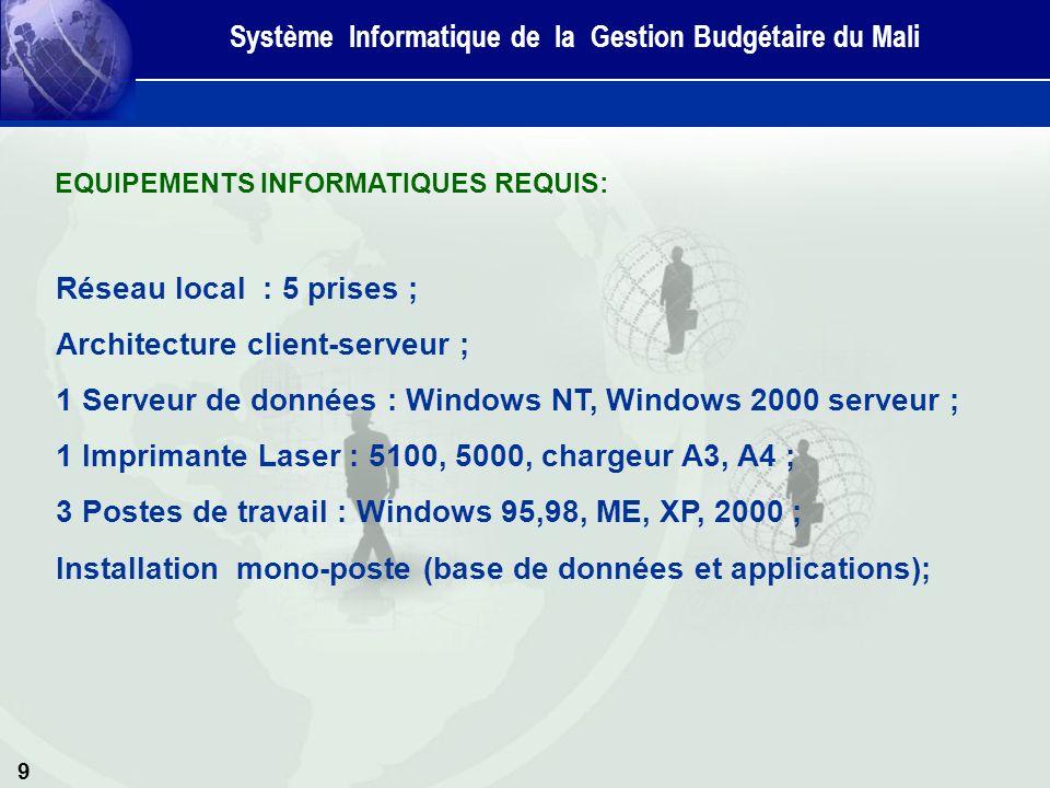 9 EQUIPEMENTS INFORMATIQUES REQUIS: Réseau local : 5 prises ; Architecture client-serveur ; 1 Serveur de données : Windows NT, Windows 2000 serveur ; 1 Imprimante Laser : 5100, 5000, chargeur A3, A4 ; 3 Postes de travail : Windows 95,98, ME, XP, 2000 ; Installation mono-poste (base de données et applications); Système Informatique de la Gestion Budgétaire du Mali