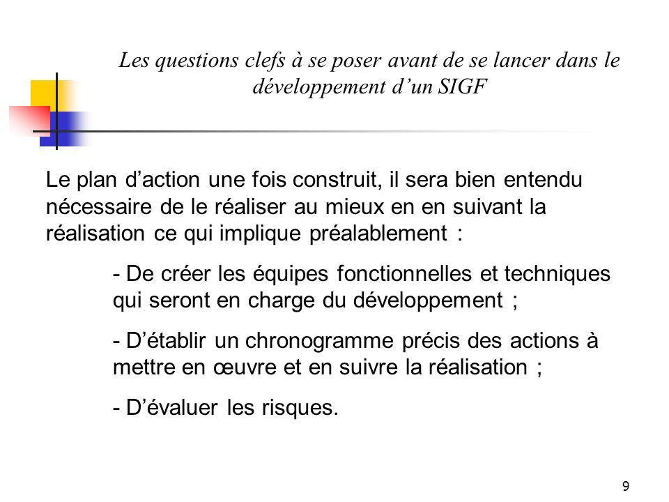 10 Les questions clefs à se poser avant de se lancer dans le développement dun SIGF « La méthode, cest le chemin, une fois quon la parcouru »