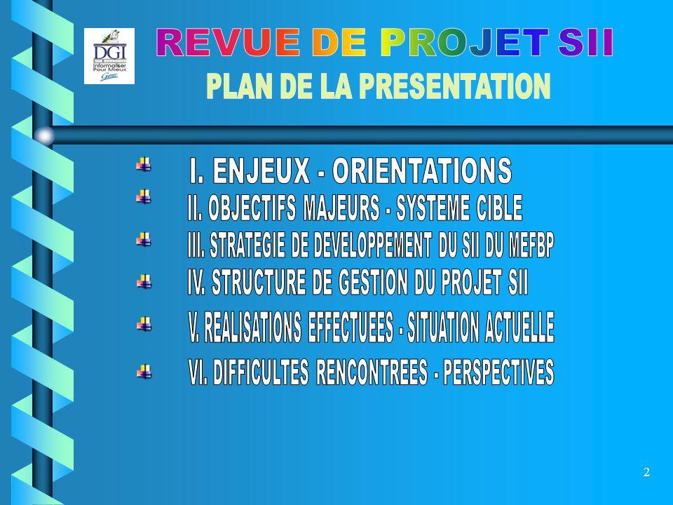 13 Axes Prioritaires du Plan Directeur Niveau de Satisfaction dont FMI MoyA.BonBonTotal SII,Chaîne Dépense : Préparation, Exécution, Contrôle et clôture Budget DA-Xe ( One World ) - DC SII, Phase ComptableASTER ( Pré R.) TR, DV DC, IG Ressources Fiscales et Douanières DOUANE SYDONIA ++ IMPÔTSDOMAINES TVA, EI, IC ?