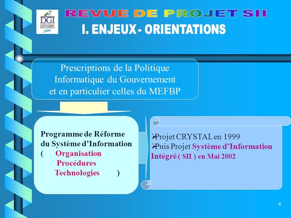 15 Projet Crystal (1999): enlisement de lexploitation du Progiciel One World ( Budget – DGCF – TRESOR) en 2001;Projet Crystal (1999): enlisement de lexploitation du Progiciel One World ( Budget – DGCF – TRESOR) en 2001; –Suspension du Projet en 2002 ; Réactivation des applications antérieures à Crystal; Mise en place de SII en Mai 2002; –Déficit en management de Projet ( organisationnel, méthodologique, transfert des compétences, et prise en main des utilisateurs); –Produit One World de J.D Edwards (nouvelle technologie pour les informaticiens et adaptation difficile à la Phase comptable ); –Disponibilité des Ressources Humaines affectées au Projet ou sollicitées pour les besoins du Projet; –Disponibilité des Ressources financières; –Adhésion des utilisateurs au changement; Projet SII ( Mai 2002; Janvier 2003: mise en exploitation de One world DA-Xe);Projet SII ( Mai 2002; Janvier 2003: mise en exploitation de One world DA-Xe);