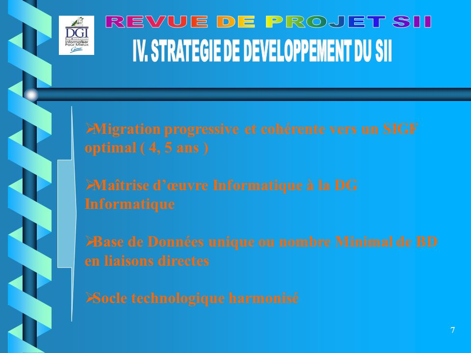 18 INFOCENTRE Analyse Balance Reporting Tableau de Bord DC TRESO R PHASE II SYGADE DETTE BUDGET DA - XE PHASE I ASTER ( TR ) TRESOR CDI IMPOTS SYDONIA DOUANES DV FUR Solde PP PO MNOP Fonction Défense Nationale IG PHASE III Informatisation Guichets Trésoreries Provinciales