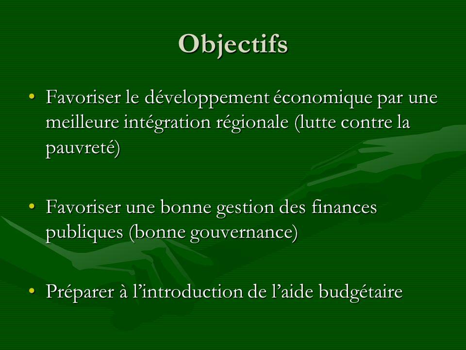 Objectifs Favoriser le développement économique par une meilleure intégration régionale (lutte contre la pauvreté)Favoriser le développement économique par une meilleure intégration régionale (lutte contre la pauvreté) Favoriser une bonne gestion des finances publiques (bonne gouvernance)Favoriser une bonne gestion des finances publiques (bonne gouvernance) Préparer à lintroduction de laide budgétairePréparer à lintroduction de laide budgétaire